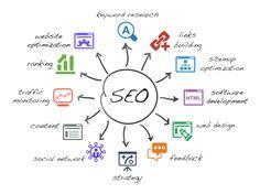 Zistite viac o reklame, marketingovej komunikácií, SEO a PR článkoch na Článok.sk a získajte nové spôsoby propagácie vašich stránok na internete!