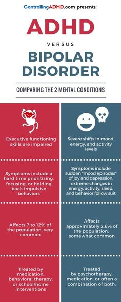 No two mental conditions affect people the same. Find out how ADHD and bipolar disorder differ.