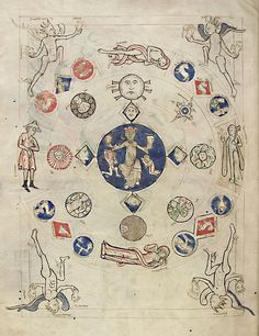 """In the second circle are depicted four rhombi with the heads of the four directions of the compass: """"oriens"""" (East), """"auster"""" (South), """"occidens"""" (West) and """"aquilo"""" (North) Annus and the signs of the zodiac, climate & winds 