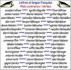 French Verbs, French Grammar, French Phrases, French Quotes, French Adjectives, French Sayings, French Language Lessons, French Language Learning, French Lessons