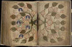 Der Liber Floridus  ist ein mittelalterliches Werk des Kanonisten Lambert de Saint-Omer. Das Werk wird etwa auf das Jahr 1120 datiert.