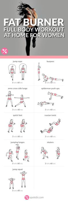 Increase your stamina and endurance with this bodyweight fat burner routine for women. A 30 minute full body workout.