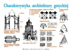 STYL GOTYCKI Gothic Architecture, Music Education, Art History, Color Schemes, Medieval, Notes, Concept, School, Photography