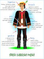 Strój lubelski męski (plansza z opisem) Folk Costume, Costumes, Polish Folk Art, Ethnic Outfits, Folk Fashion, Traditional Outfits, Poland, Boy Outfits, Culture