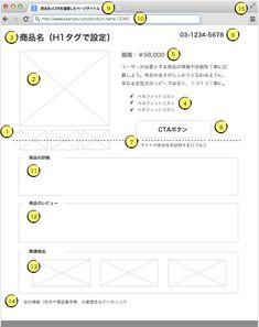 売れるECサイト制作のために商品ページデザインに必須の15の要素