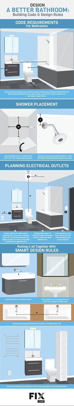 Learn How Building Code and Good Design Rules Can Help You Design a Better Bathroom! Our guide to bathroom design will instruct you on where to place your fixtures, and great design hacks! Bathroom Renos, Bathroom Layout, Bathroom Renovations, Home Remodeling, Bathroom Makeovers, Basement Bathroom Ideas, Bathroom Furniture, Ideas Baños, Tile Ideas