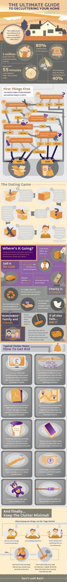The Ultimate Guide to Decluttering Your Home Infographic