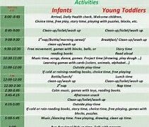 Image result for care and routines of babies toddlers and preschoolers