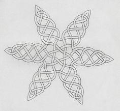 Detail Inspiration: Rouleau | Coletterie
