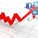Social Media e Vendite: quale futuro. Quali sono quindi gli scenari che si prospettano nel prossimo immediato futuro dei processi di vendita sui social media?  Continua sul Blog di ICC  #socialmedia #socialmediamarketing #sales #vendite