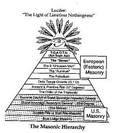 Illuminati Secret Symbols Revealed