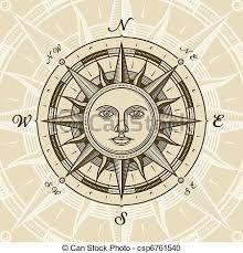 Afbeeldingsresultaat voor ouderwets kompas