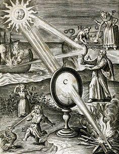 Jan David S. J. - Duodecim specula deum (1610): Specvlvm vrens. Detail. Engraving by Theodoor Galle.