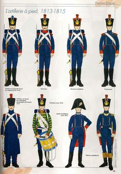 French foot artillery of the line, 1813-1815