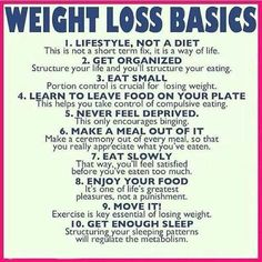 Weight loss basics #weight #loss #coaching http://coachingportal.com/