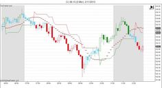 Day trader software - june 2015 | may 2015 oil futures april 2015 oil futures april 2015 oil futures ...