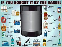 Interesting graphic How other products would price out if you were to buy them by the barrel. Oilfield Wife, Comic Poster, Drip Coffee Maker, Black Gold, Barrel, Fields, Families, Posters, Thoughts