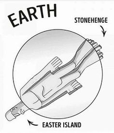 But Earth is flat Physics Memes, Science Memes, Carl Sagan, Easter Island Stonehenge, Cosmos, Universe Today, Funny Cute, Hilarious, Mind Blown