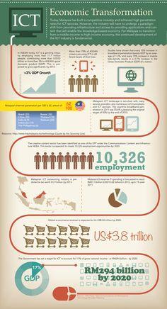 ICT and Economic Transformation (Livelihoods)