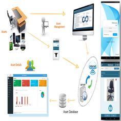 Petro Infotech::Products
