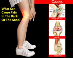 What Can Cause Pain In The Back Of The Knee?