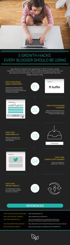 Infographic: 5 Growth Hacks You Should Know Content Marketing, Online Marketing, Digital Marketing, Blog Writing Tips, Web Design, Growth Hacking, Start Ups, Digital Strategy, Blog Love