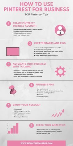 Grow your business with these tips. Are you an entrepreneur struggling to grow your business?This post has some useful social media and marketing tips and ideas to get you started. Click through to my website. Affiliate Marketing, Marketing Online, Inbound Marketing, Content Marketing, Marketing Plan, Marketing Software, Digital Marketing Strategy, Email Marketing Design, Social Media Marketing Business