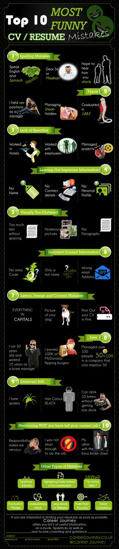 Top 10 CV Resume Mistakes INFOGRAPHIC