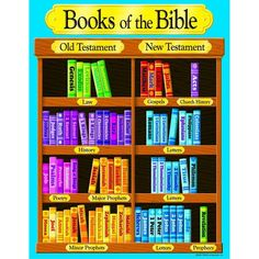 BOOKS OF THE BIBLE LEARNING CHART #learnhebrew