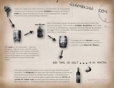 Sixteen by Twenty Wines : Winemaking