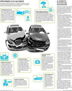 Opciones a su alcance | El Economista  http://eleconomista.com.mx/infografias/2014/05/13/opciones-su-alcance