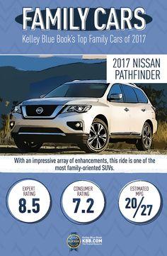 2017 Nissan Pathfinder 2017 Nissan Pathfinder, Best Family Cars, Kelley Blue, Blue Books, Latest Cars, Motorcycles, Maps, Hamster Wheel, Biking