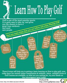 Golf Rules Learn How To Play Golf Infographic Tennis Rules, Tennis Tips, Tennis Gear, Tennis Clothes, How To Play Tennis, Play Golf, Golf Etiquette, Golf Ball Crafts, Tennis Equipment