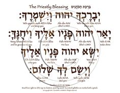 Priestly Blessing Hebrew Poster TEXT