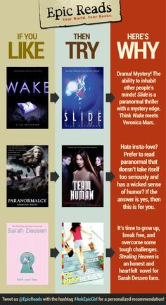 Like, Try, Why #9 | Blog | Epic Reads