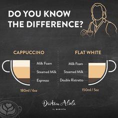 Para quienes no saben la diferencia entre un #capuccino y un #flatwhite