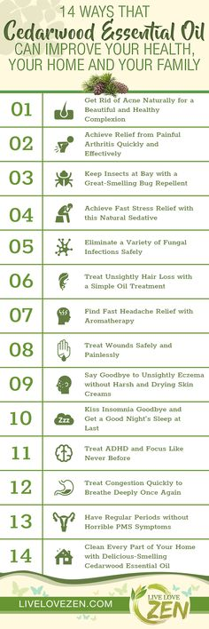 Cedarwood Essential Oil Benefits Infographic