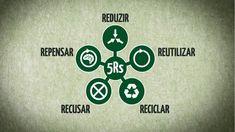 Conheça os 5 Rs da sustentabilidade para a indústria da moda circular - Stylo Urbano #moda #sustentabilidade #sustentável #reciclagem 5 Rs, Environmental Education, Save The Planet, Sustainability, Recycling, Rotary, Zero Waste, Notes, Anime