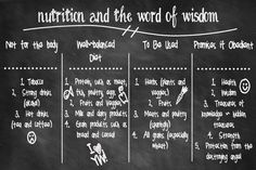 Pretty Printables For You: Young Women Manual #1 Lesson 38 Nutrtion and the Word of Wisdom