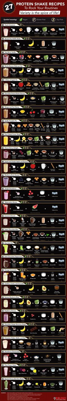 Who needs protein? Loving some of these protein smoothie recipes!: Who needs protein? Loving some of these protein smoothie recipes! High Protein Smoothies, Protein Smoothie Recipes, Smoothie Drinks, Protein Foods, Vegetarian Protein, Fruit Smoothies, Protein Bars, Nutribullet Recipes, Protein Shakes