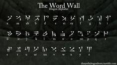 Vi el alfabeto daédrico en Memedroid así que pensé que ustedes le gustaría este
