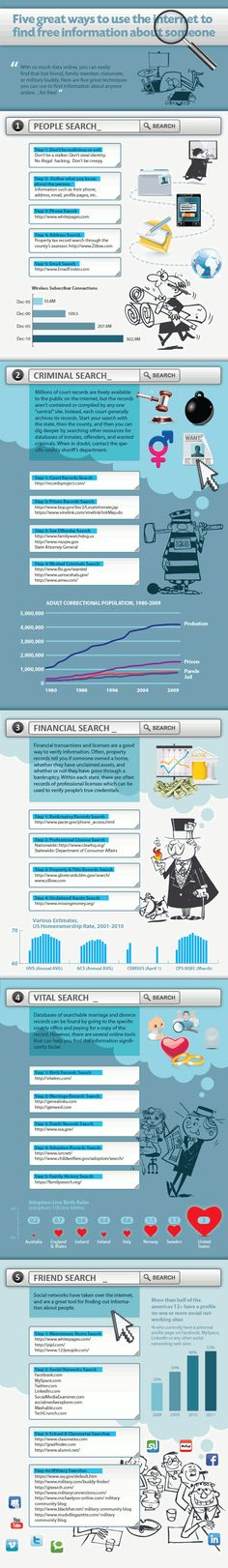 How To Find Free Information About Anyone Online? 5 Search Strategies & 40 Plus Resources #infographic