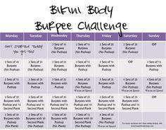 Monthly Challenge :: Bikini Body Burpee Challenge ~ He and She Eat Clean
