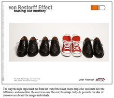 von Restorff Effect - an isolated item, in a list of otherwise similar items, would be better remembered than an item in the same relative position in a list where all items were similar. So if you want people to remember something, make it stand out. Image Help, Inference, Mistakes, Illusions, Good Books, High Tops, Oxford Shoes, Dreams, People