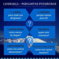 Perguntas poderosas da Liderança.  Dar resposta a estas questões ajudam-no a reforçar a liderança do seu negócio.  http://www.cltservices.net/index.php/consultoria/going-lean