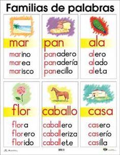21 Ideas De Familia De Palabras Familia De Palabras Actividades Para Primaria Apuntes De Lengua