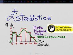Estadística, tabla de frecuencias, gráficos, media, mediana, moda