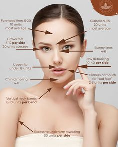 Face Cleaning Routine, Face Routine, Skincare Routine, Face Fillers, Botox Fillers, Botox Face, Facial Aesthetics, Best Skin Care Regimen, Botox Injections
