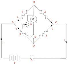 Wheatstone bridge circuit diagram | Electronic Circuit Diagrams ...