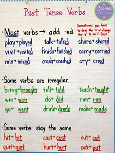 Past Tense Verbs Anchor Chart